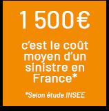 1 500€, coût moyen d'un sinistre en France